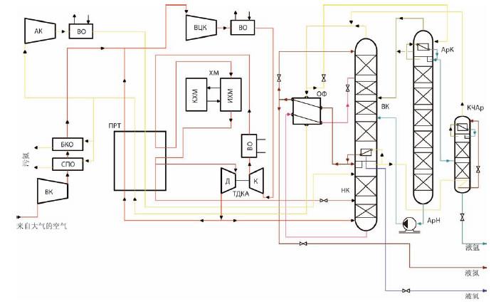 空气压缩机;ВЦК